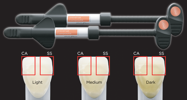 Simplified universal composite for a simplified restorative workflow